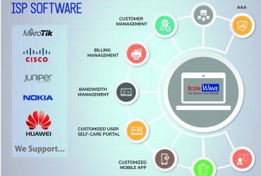OSS/BSS Software – Telecom Software Solutions | ISP software