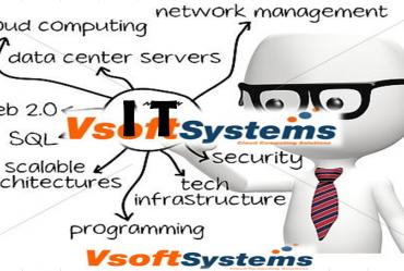 Cloud Computing Application